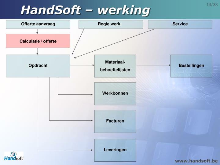 HandSoft – werking