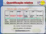 quantifica o relativa