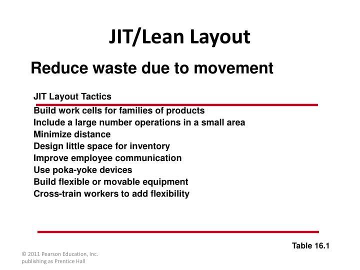 JIT Layout Tactics
