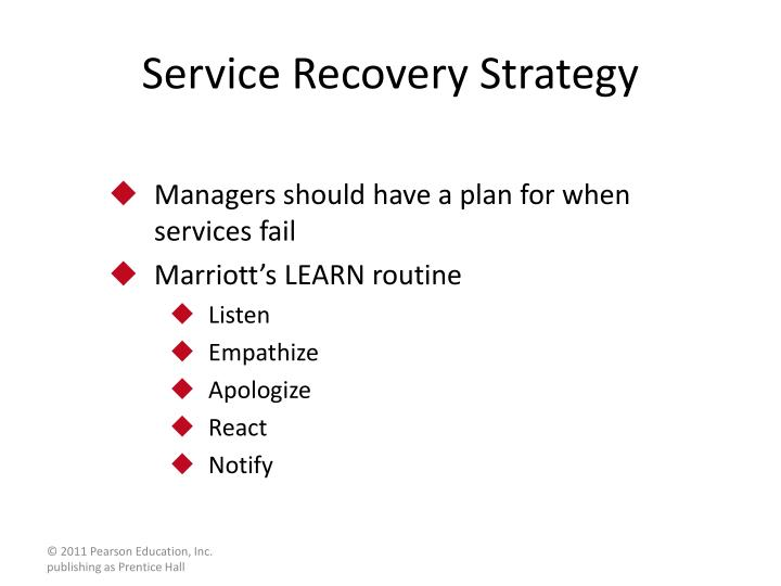 Service Recovery Strategy
