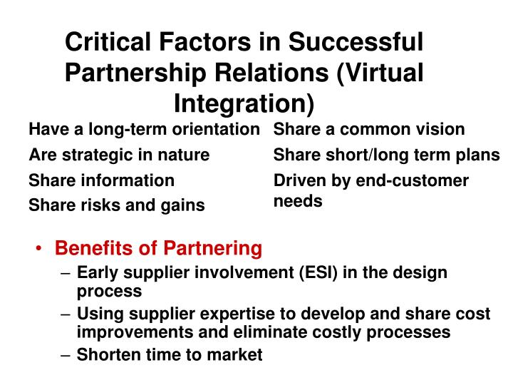 Critical Factors in Successful Partnership Relations (Virtual Integration)