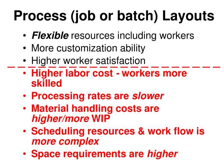 Process (job or batch) Layouts