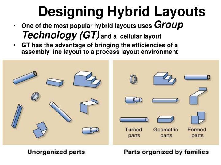 Designing Hybrid Layouts