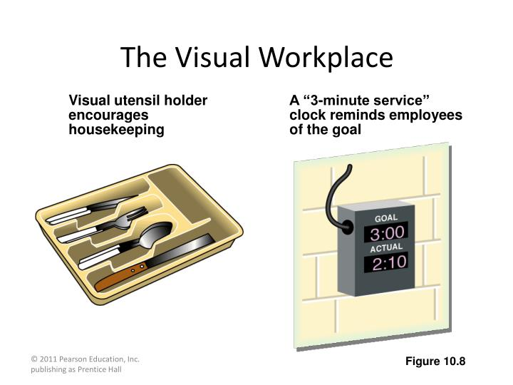 The Visual Workplace