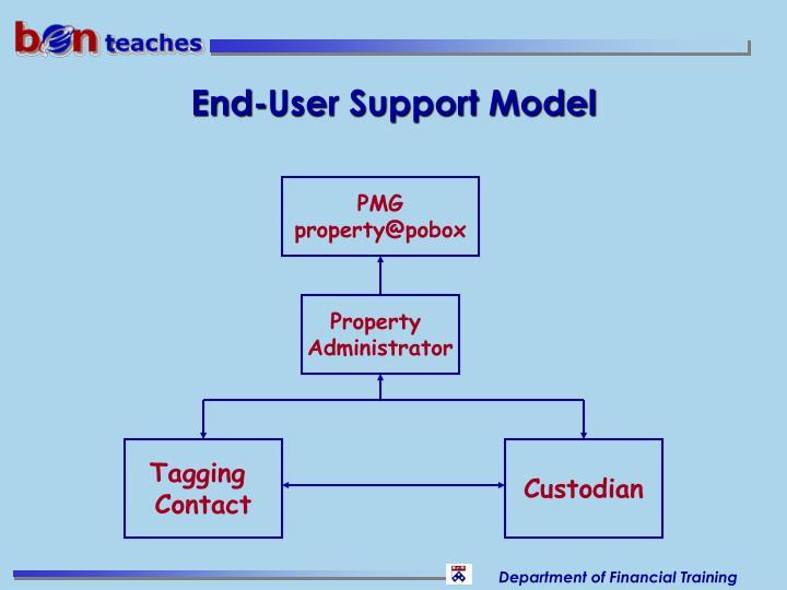End-User Support Model