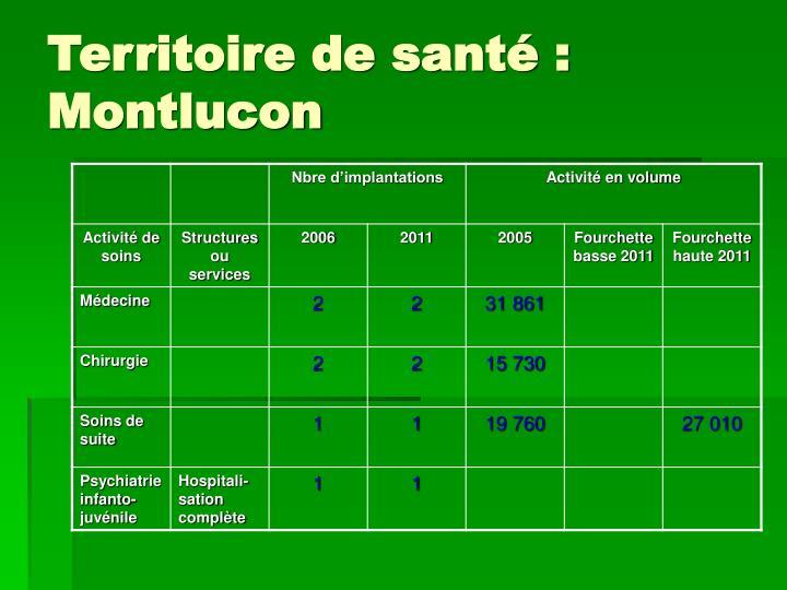Territoire de santé : Montlucon