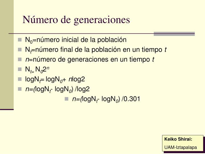 Número de generaciones