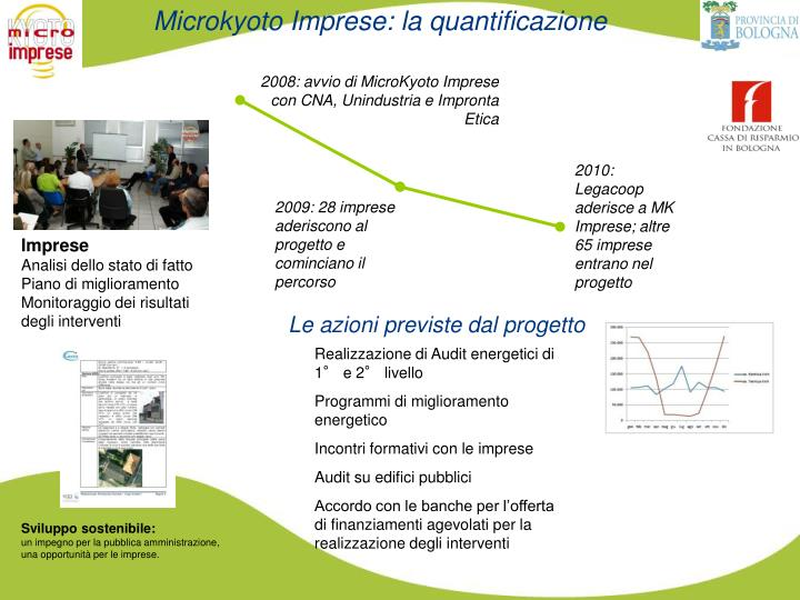 Microkyoto Imprese: la quantificazione