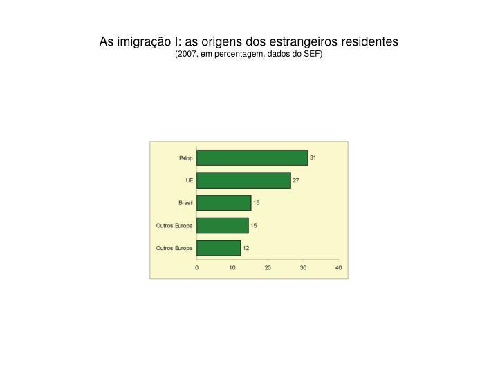 As imigração I: as origens dos estrangeiros residentes