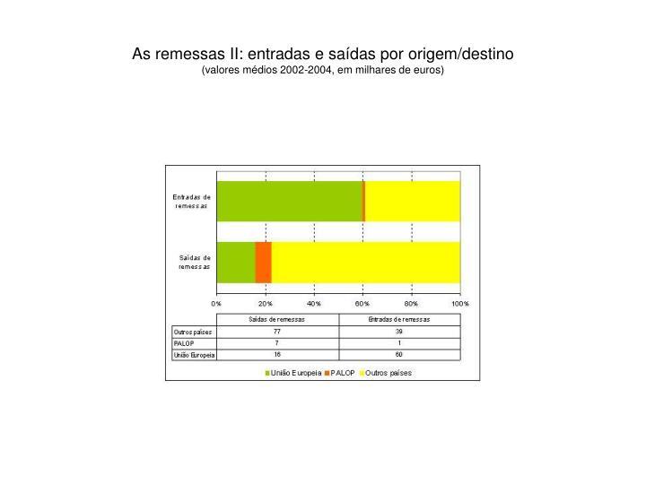 As remessas II: entradas e saídas por origem/destino