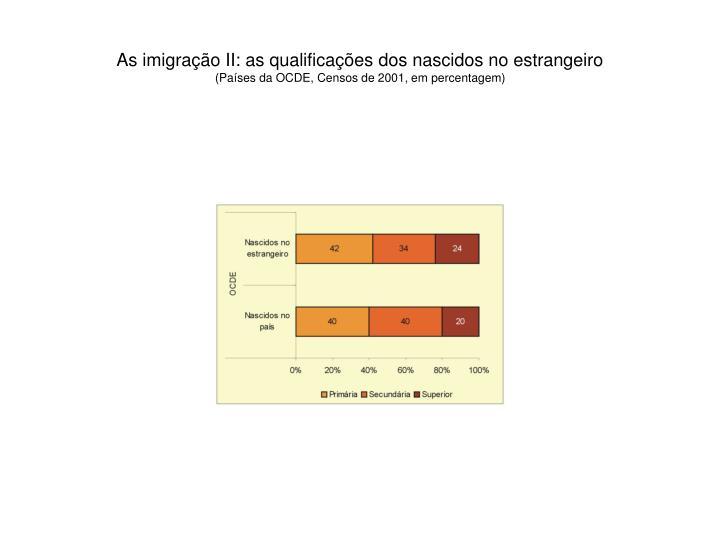 As imigração II: as qualificações dos nascidos no estrangeiro