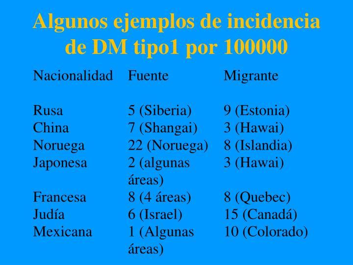 Algunos ejemplos de incidencia de DM tipo1 por 100000