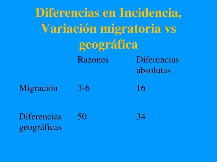 Diferencias en Incidencia, Variación migratoria vs geográfica