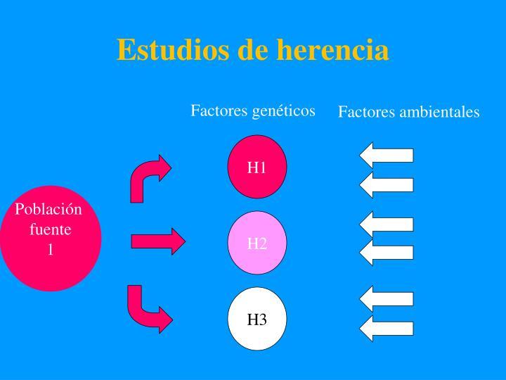 Estudios de herencia