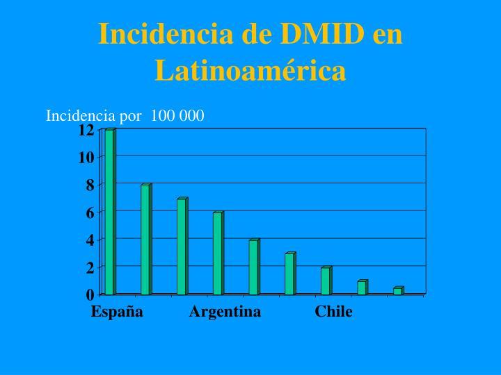 Incidencia de DMID en Latinoamérica