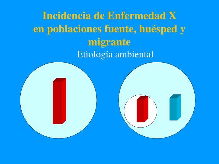 Incidencia de Enfermedad X