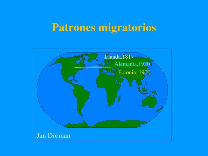 Patrones migratorios