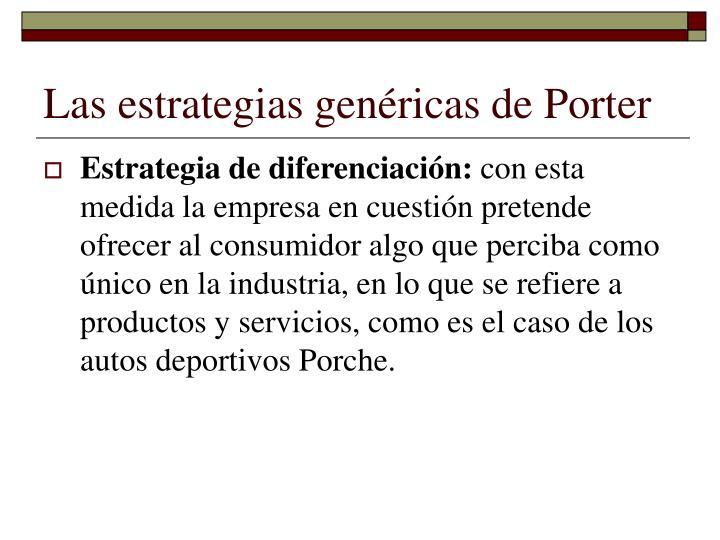 Las estrategias genéricas de Porter