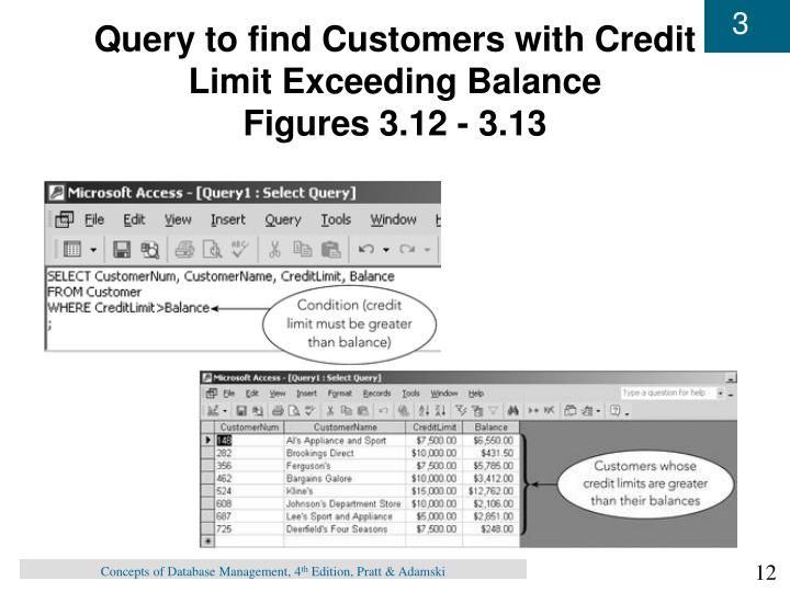 Query to find Customers with Credit Limit Exceeding Balance