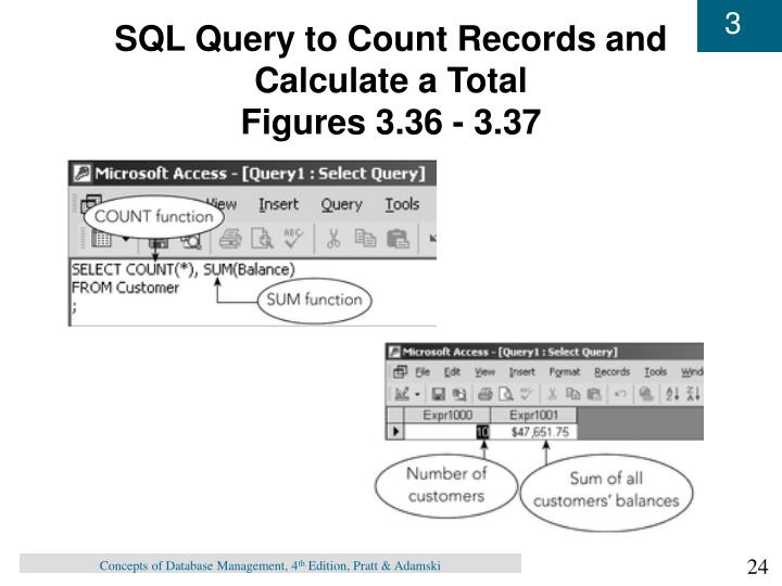 SQL Query to Count Records and Calculate a Total