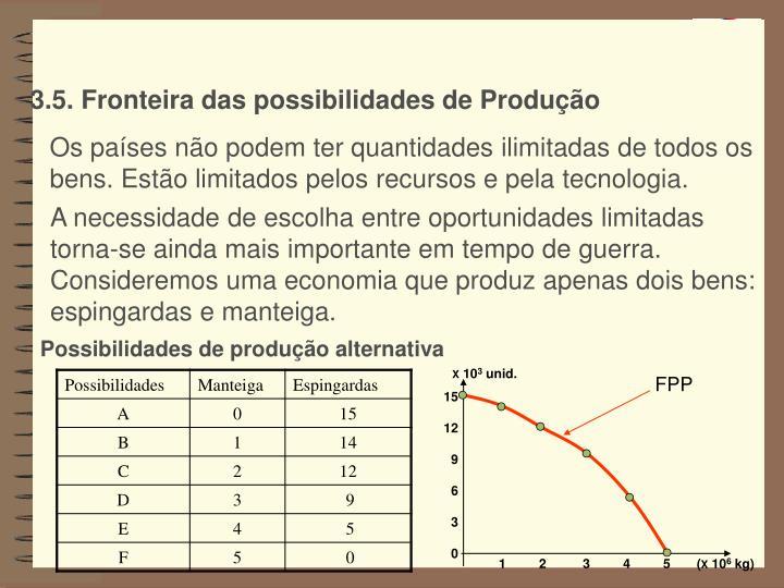 3.5. Fronteira das possibilidades de Produção