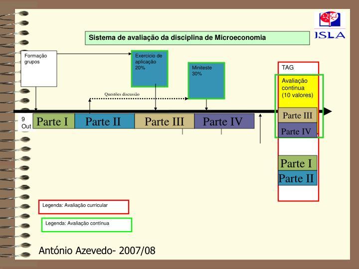 Sistema de avaliação da disciplina de Microeconomia