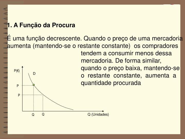 1. A Função da Procura
