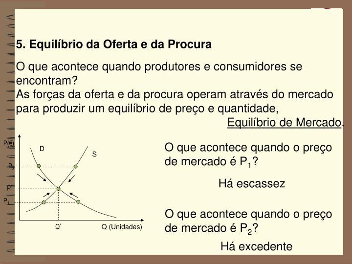 5. Equilíbrio da Oferta e da Procura