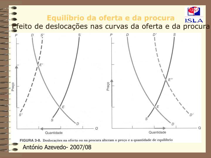 Equilíbrio da oferta e da procura