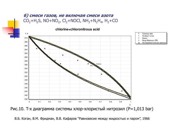 6) смеси газов, не включая смеси азота