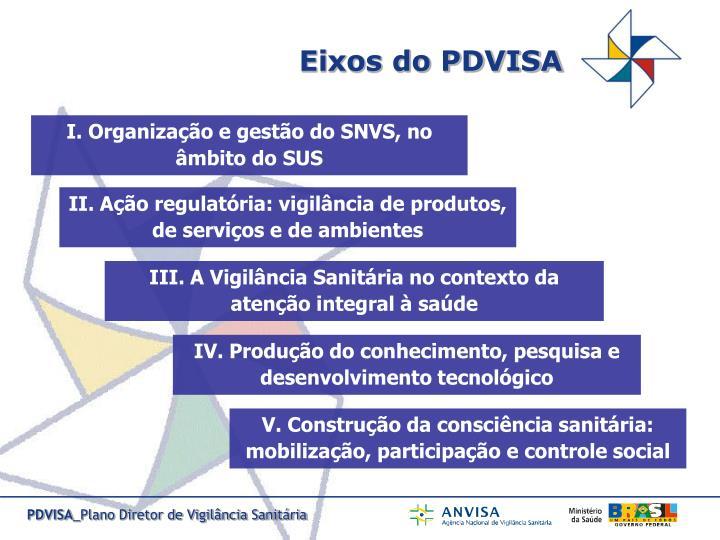 I. Organização e gestão do SNVS, no âmbito do SUS