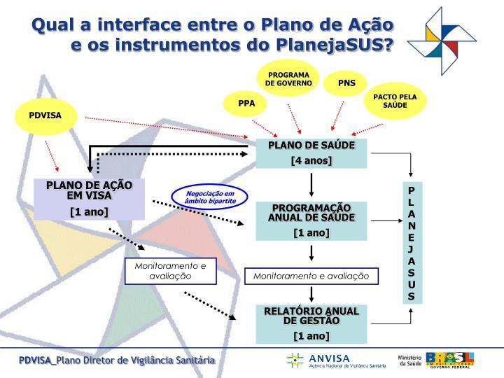 PROGRAMA DE GOVERNO