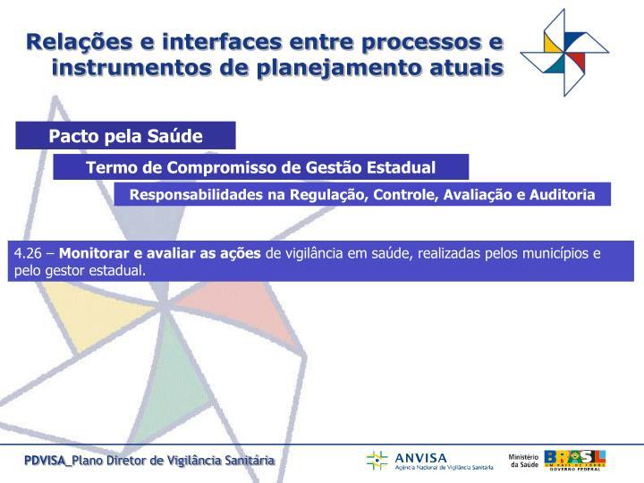 Relações e interfaces entre processos e instrumentos de planejamento atuais
