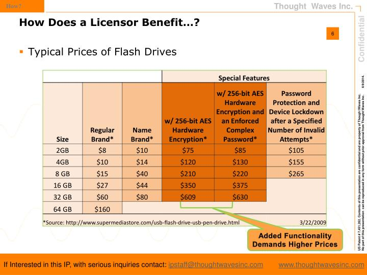 Typical Prices of Flash Drives