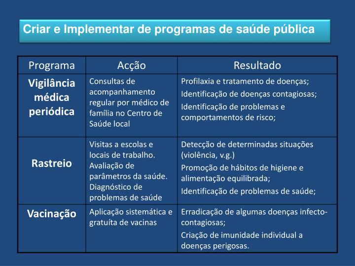 Criar e Implementar de programas de saúde pública
