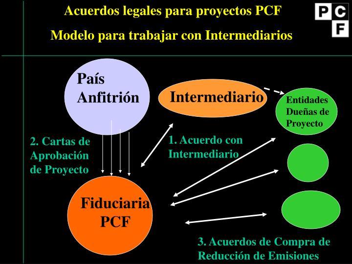 Acuerdos legales para proyectos PCF