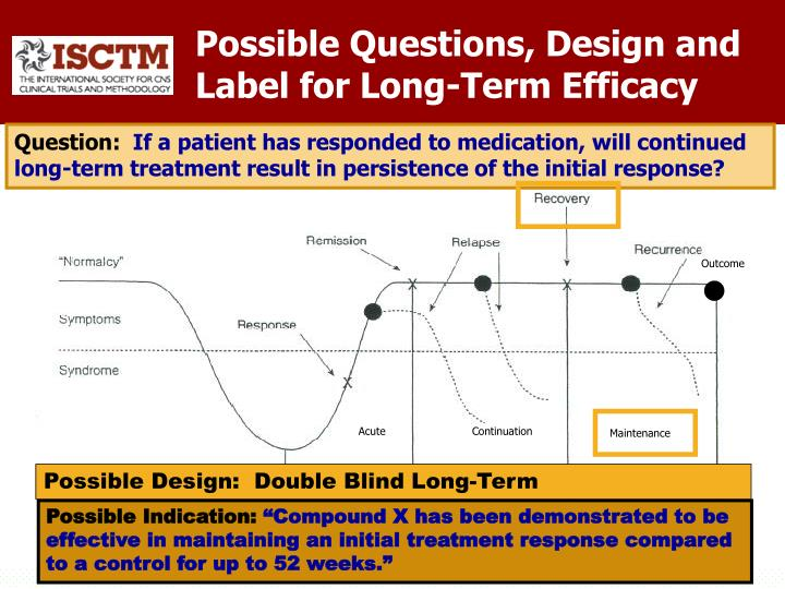 Possible Questions, Design and Label for Long-Term Efficacy