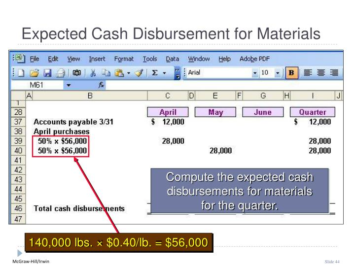 140,000 lbs. × $0.40/lb. = $56,000