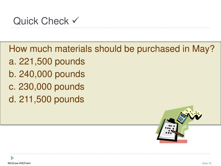How much materials should be purchased in May?