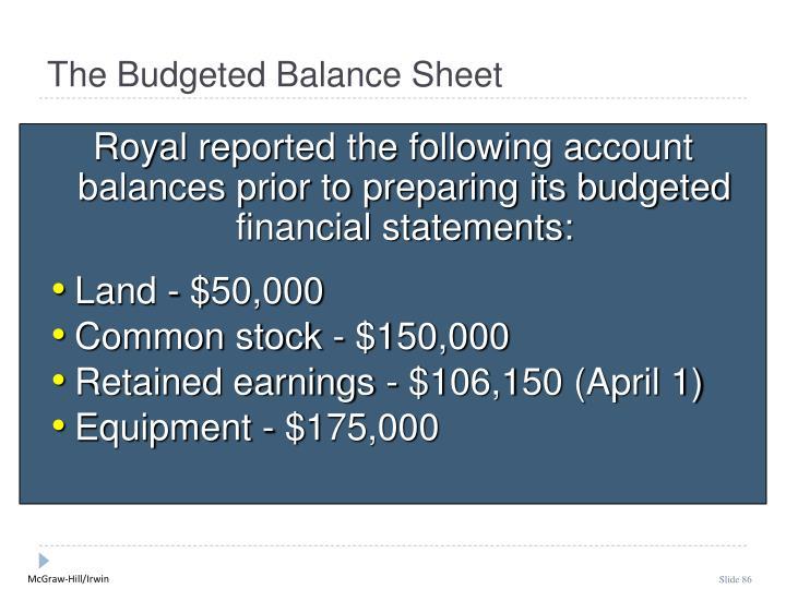 The Budgeted Balance Sheet