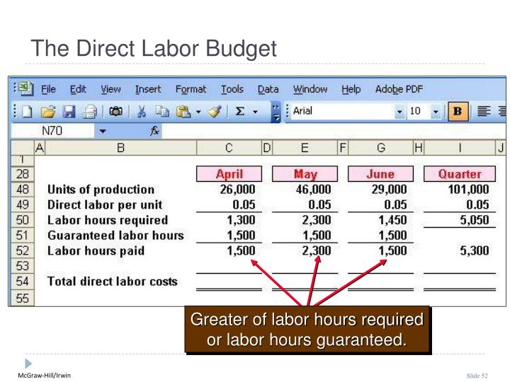 Greater of labor hours required