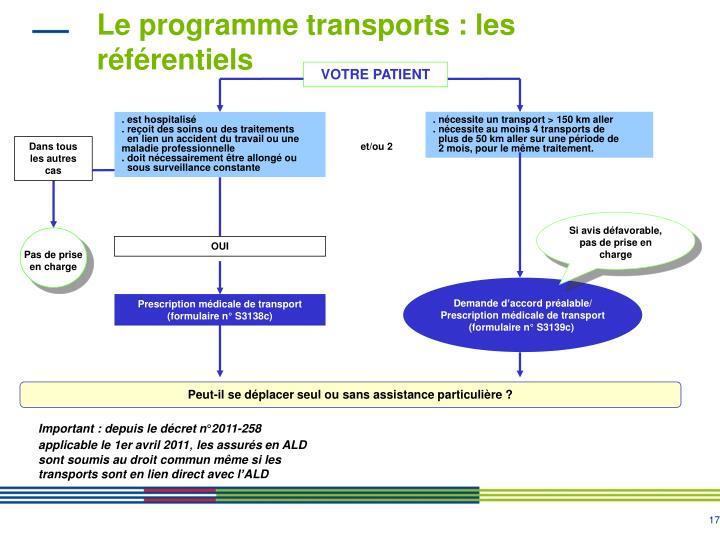 Le programme transports : les référentiels