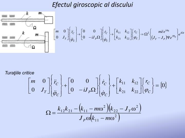Efectul giroscopic al discului