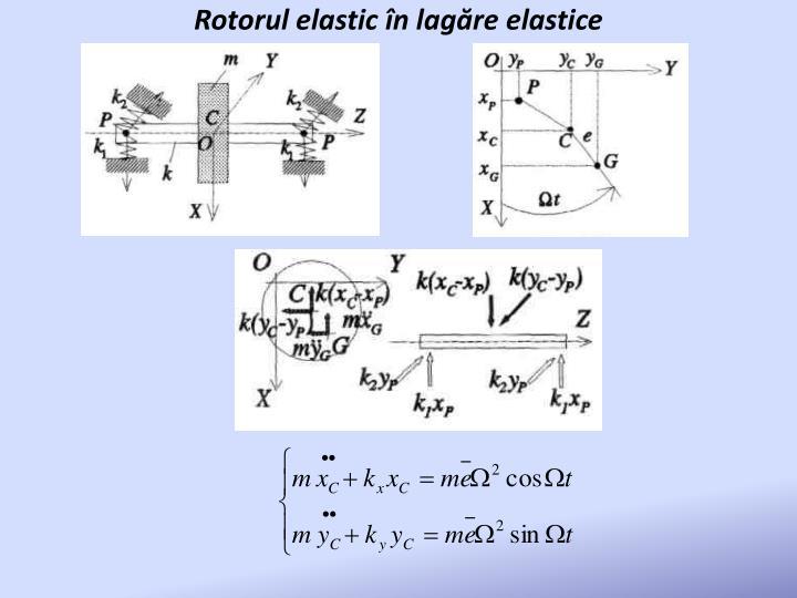 Rotorul elastic în lagăre elastice