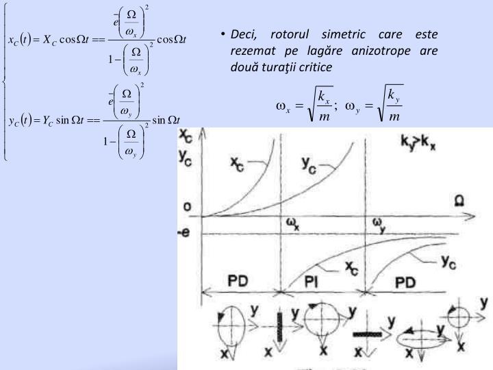 Deci, rotorul simetric care este rezemat pe lagăre anizotrope are două turaţii critice
