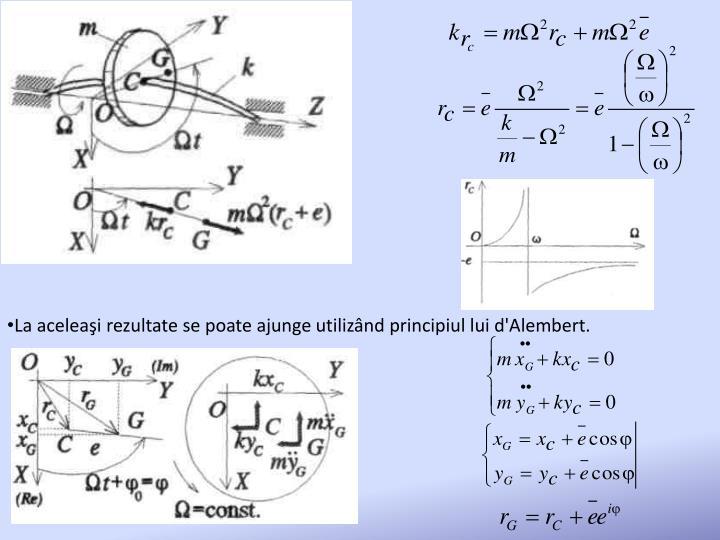 La aceleaşi rezultate se poate ajunge utilizând principiul lui d'Alembert.