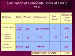 calculation of composite score at end of year