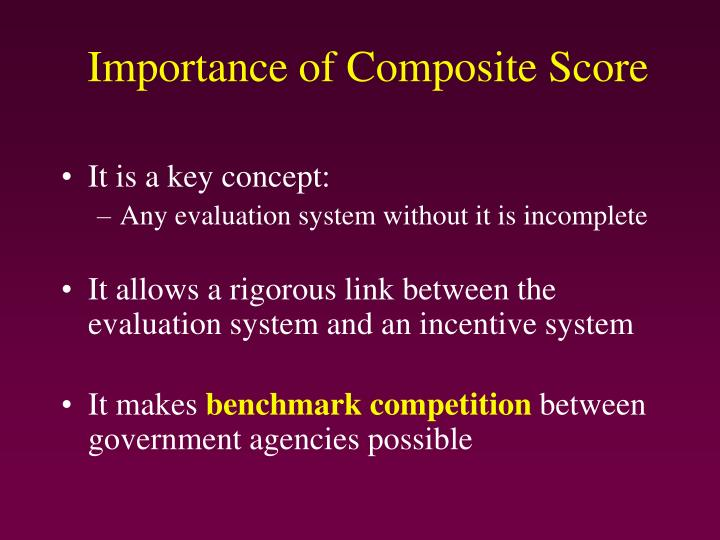 Importance of Composite Score
