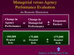 managerial versus agency performance evaluation2