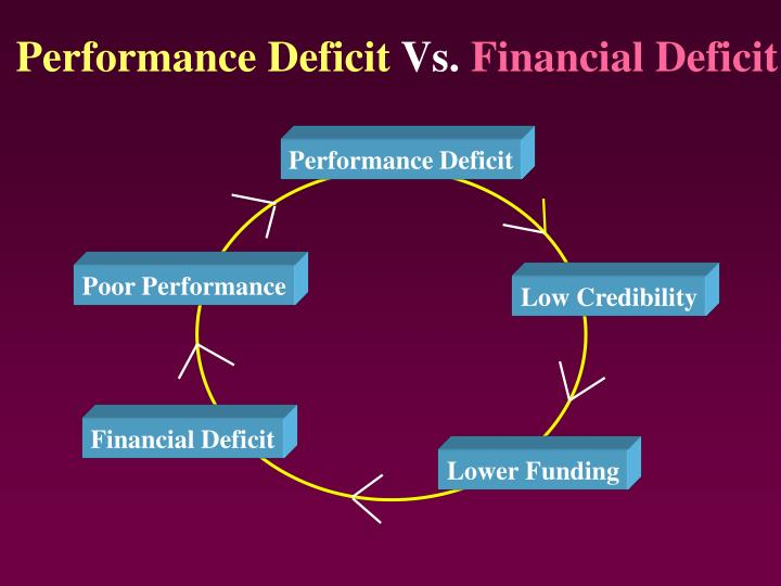 Performance Deficit